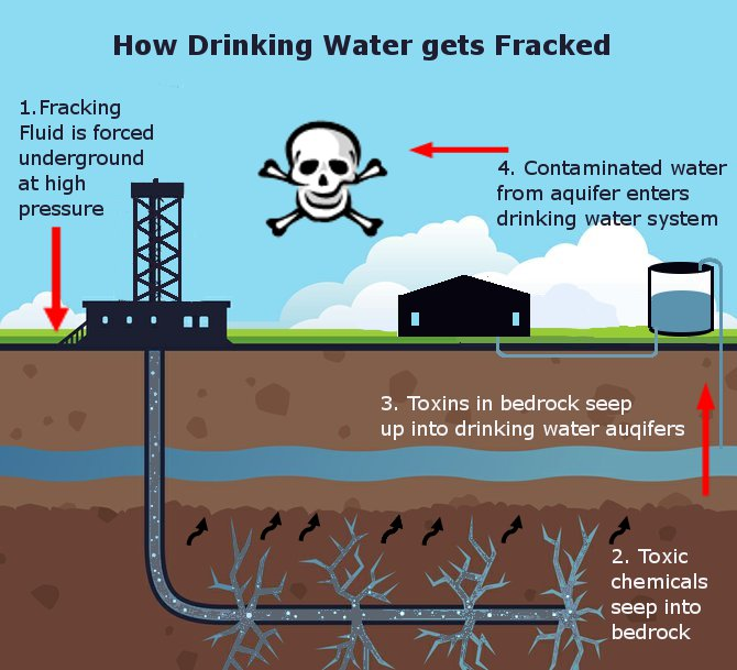 Amlo Vows To End Use Of Fracking In Mexico The Yucatan Times