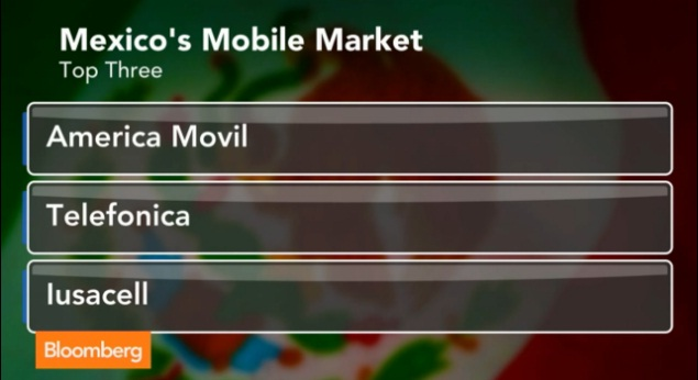 Mexico's Mobile Market Top 3 Companies