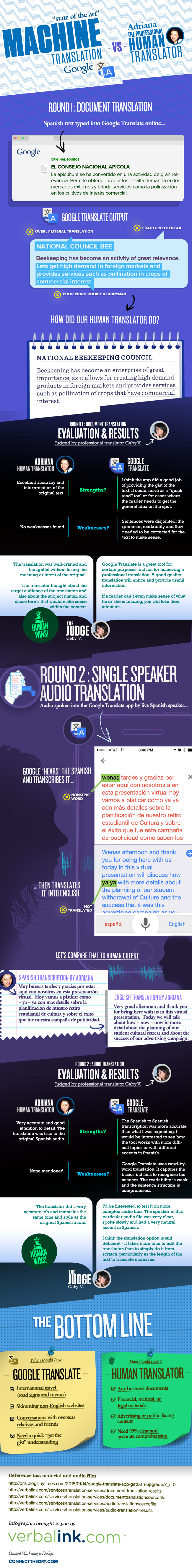 verbal-ink-translation-infographic-final1