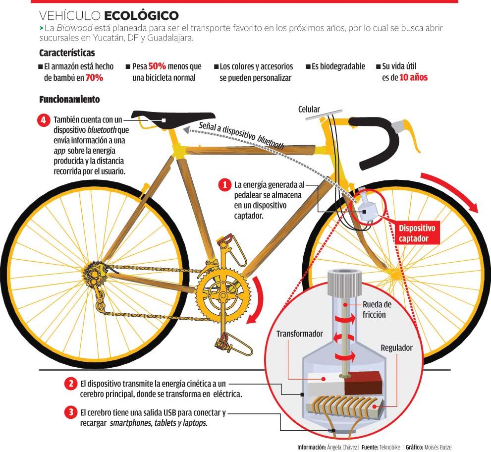 final-bici-p48-6sep