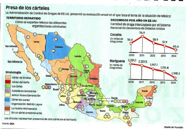 Source: U.S. Drug Enforcement Agency Map shows influence areas of cartels.