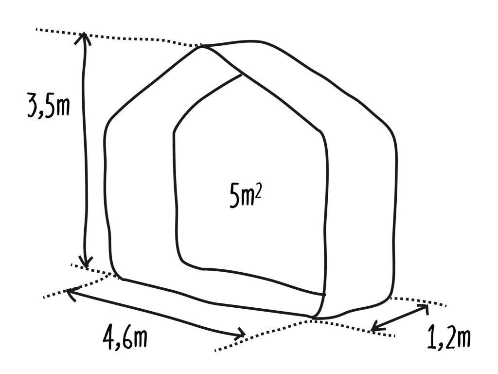 Wikkelhouse-dimensions-1024x768