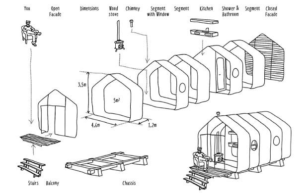 Wikkelhouse diagram (wikkelhouse.com)