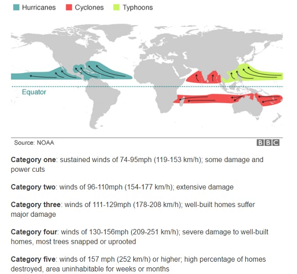 Infographic by BBC with information from NOAA