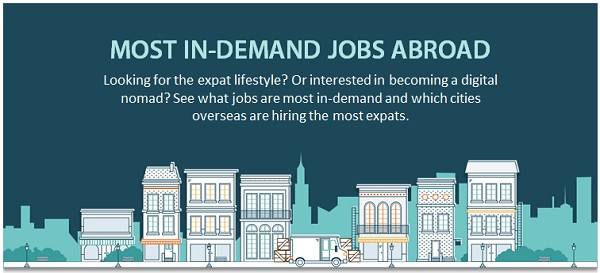 Most in-demand jobs for expats (infographic) – The Yucatan Times