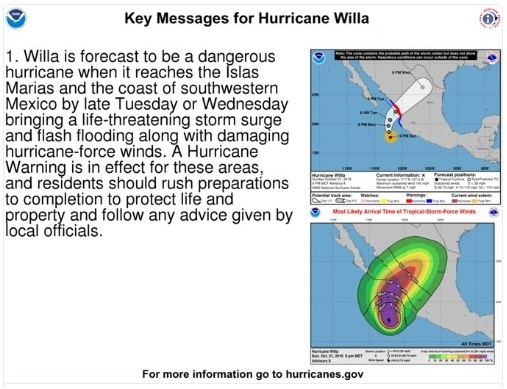 Willa is rapidly intensifying on its direct path to Mexico's